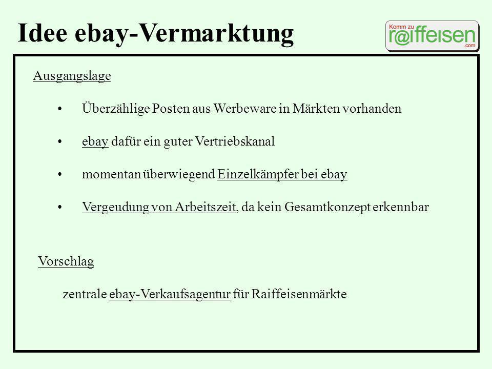 Idee ebay-Vermarktung Ausgangslage Überzählige Posten aus Werbeware in Märkten vorhanden ebay dafür ein guter Vertriebskanal momentan überwiegend Einz