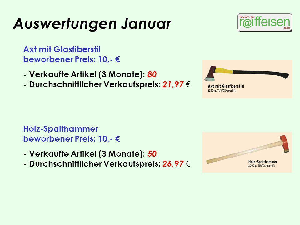 Auswertungen Januar Axt mit Glasfiberstil beworbener Preis: 10,- - Verkaufte Artikel (3 Monate): 80 - Durchschnittlicher Verkaufspreis: 21,97 Holz-Spa