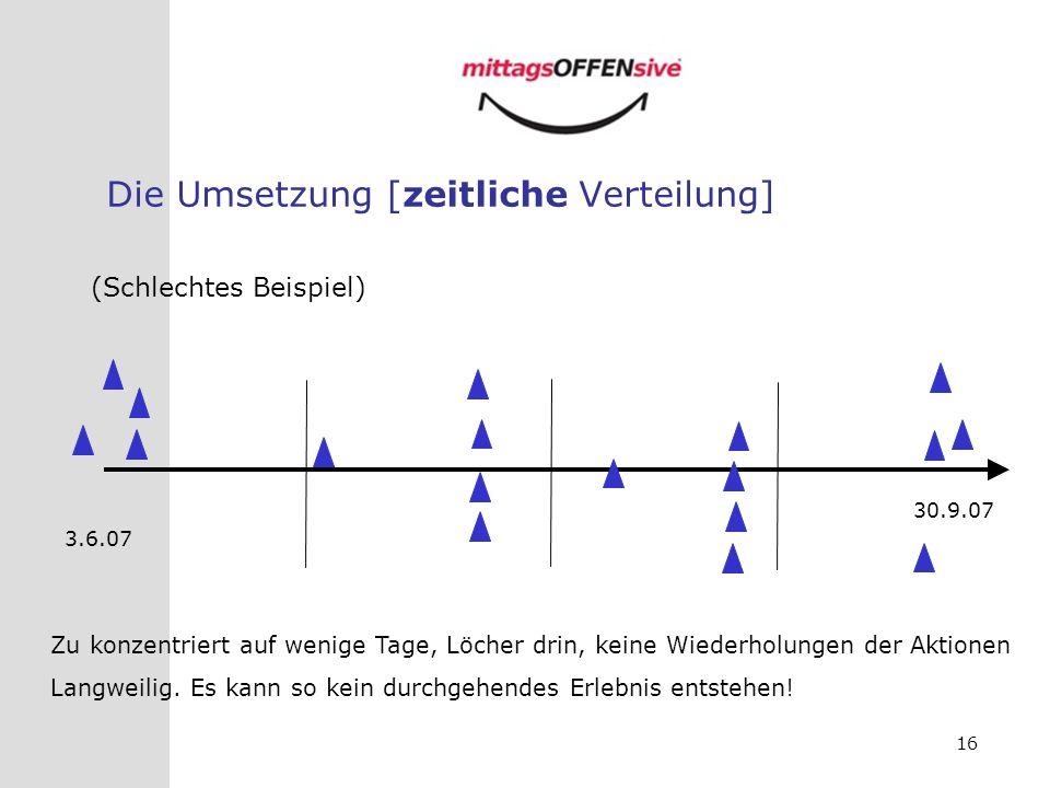 16 Die Umsetzung [zeitliche Verteilung] 30.9.07 (Schlechtes Beispiel) 3.6.07 Zu konzentriert auf wenige Tage, Löcher drin, keine Wiederholungen der Ak