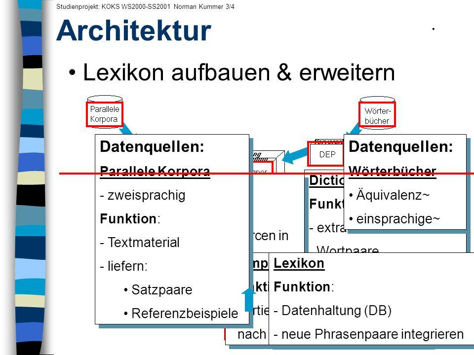 benötigte Informationen - abgeglichene Sätze - - Wortarten - - Stammformen - - Flexionsmorphologie - benötigte Informationen - abgeglichene Sätze - -