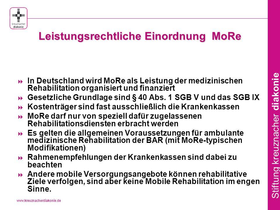 www.kreuznacherdiakonie.de Stiftung kreuznacher diakonie Leistungsrechtliche Einordnung MoRe In Deutschland wird MoRe als Leistung der medizinischen Rehabilitation organisiert und finanziert Gesetzliche Grundlage sind § 40 Abs.