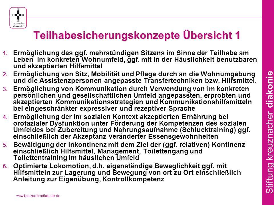 www.kreuznacherdiakonie.de Stiftung kreuznacher diakonie Teilhabesicherungskonzepte Übersicht 1 Ermöglichung des ggf.