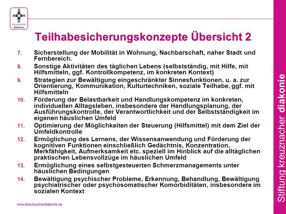 www.kreuznacherdiakonie.de Stiftung kreuznacher diakonie Teilhabesicherungskonzepte Übersicht 2 Sicherstellung der Mobilität in Wohnung, Nachbarschaft, naher Stadt und Fernbereich.