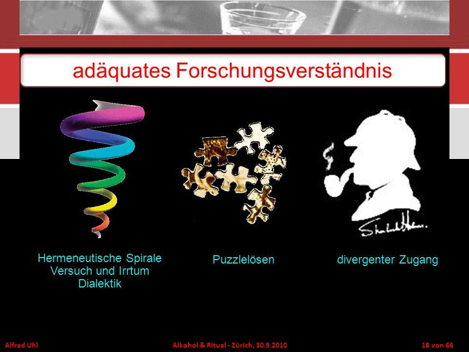 Alfred Uhl Alkohol & Ritual - Zürich, 30.9.2010 18 von 66 adäquates Forschungsverständnis Puzzlelösen divergenter Zugang Hermeneutische Spirale Versuc