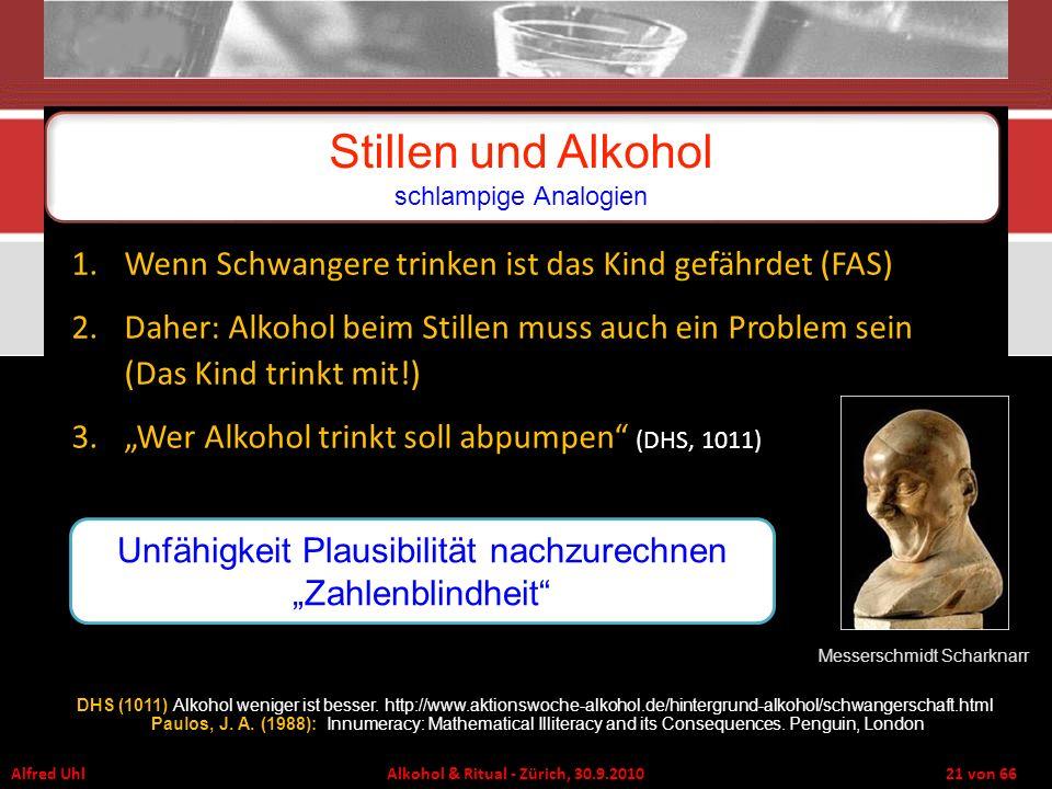 Alfred Uhl Alkohol & Ritual - Zürich, 30.9.2010 21 von 66 Stillen und Alkohol schlampige Analogien Messerschmidt Scharknarr 1.Wenn Schwangere trinken