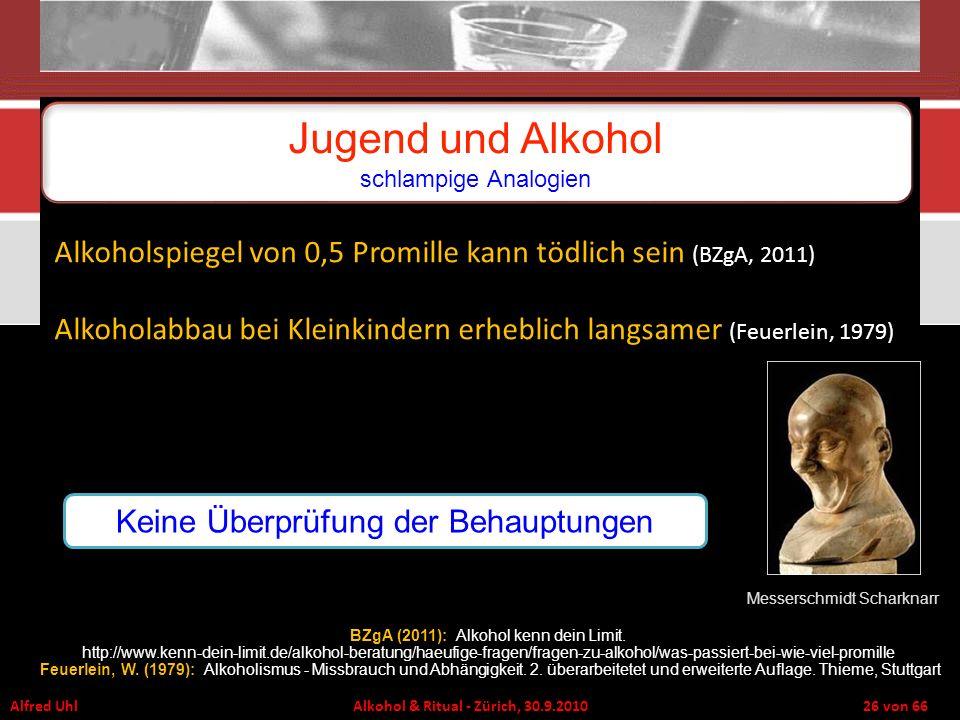Alfred Uhl Alkohol & Ritual - Zürich, 30.9.2010 26 von 66 Jugend und Alkohol schlampige Analogien Messerschmidt Scharknarr Alkoholspiegel von 0,5 Prom