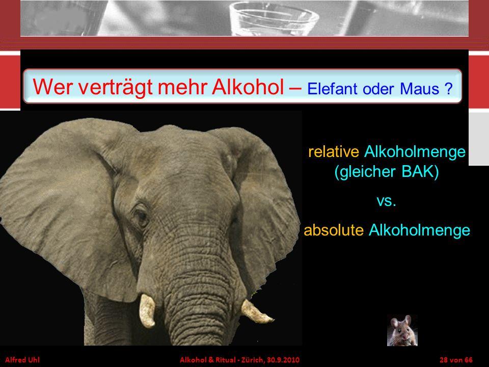 Alfred Uhl Alkohol & Ritual - Zürich, 30.9.2010 28 von 66 relative Alkoholmenge (gleicher BAK) vs. absolute Alkoholmenge Wer verträgt mehr Alkohol – E