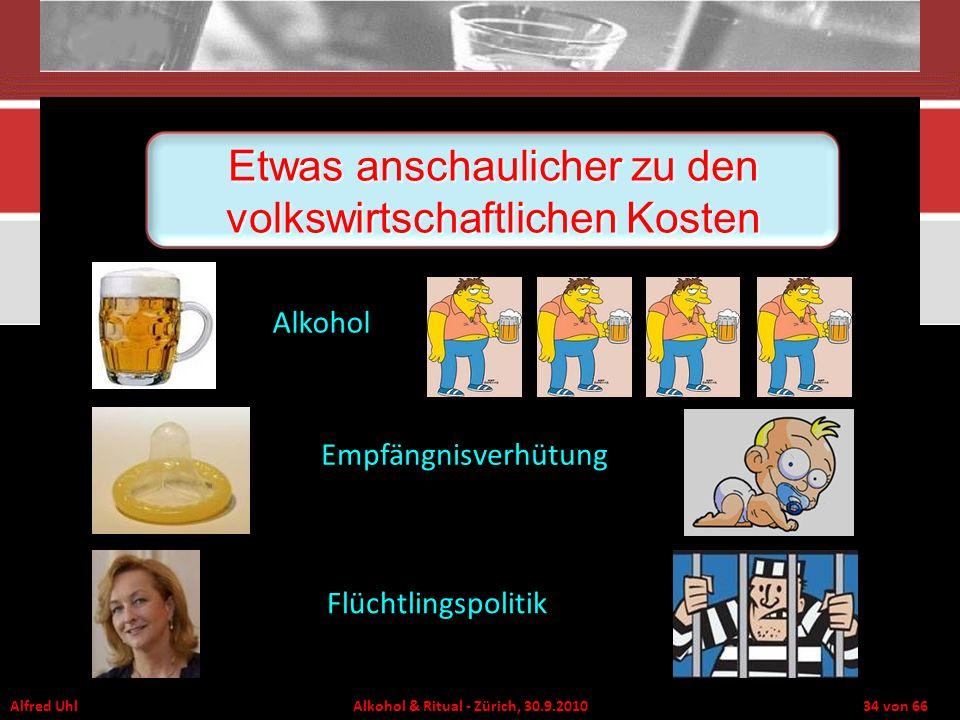 Alfred Uhl Alkohol & Ritual - Zürich, 30.9.2010 34 von 66 Etwas anschaulicher zu den volkswirtschaftlichen Kosten Empfängnisverhütung Flüchtlingspolit