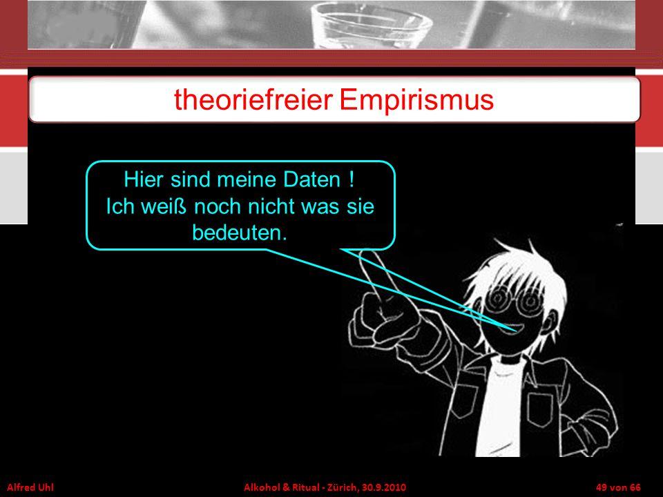 Alfred Uhl Alkohol & Ritual - Zürich, 30.9.2010 49 von 66 theoriefreier Empirismus Hier sind meine Daten ! Ich weiß noch nicht was sie bedeuten.