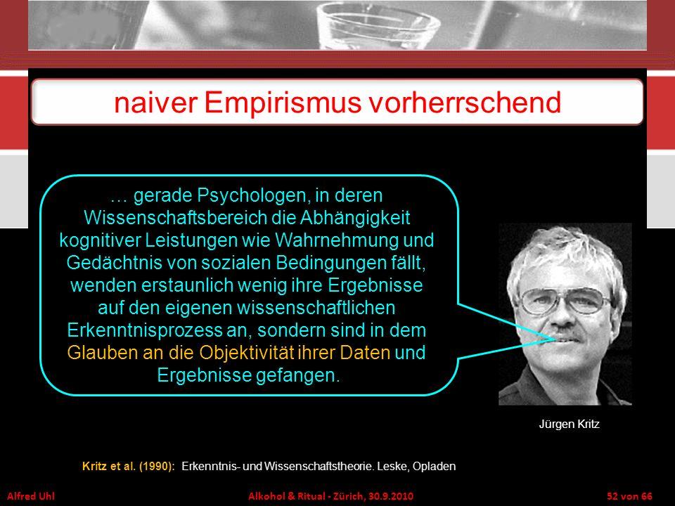 Alfred Uhl Alkohol & Ritual - Zürich, 30.9.2010 52 von 66 naiver Empirismus vorherrschend Kritz et al. (1990): Erkenntnis- und Wissenschaftstheorie. L