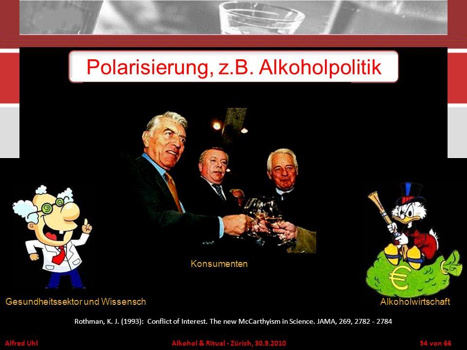 Alfred Uhl Alkohol & Ritual - Zürich, 30.9.2010 54 von 66 Gesundheitssektor und WissenschaftAlkoholwirtschaft Polarisierung, z.B. Alkoholpolitik Konsu