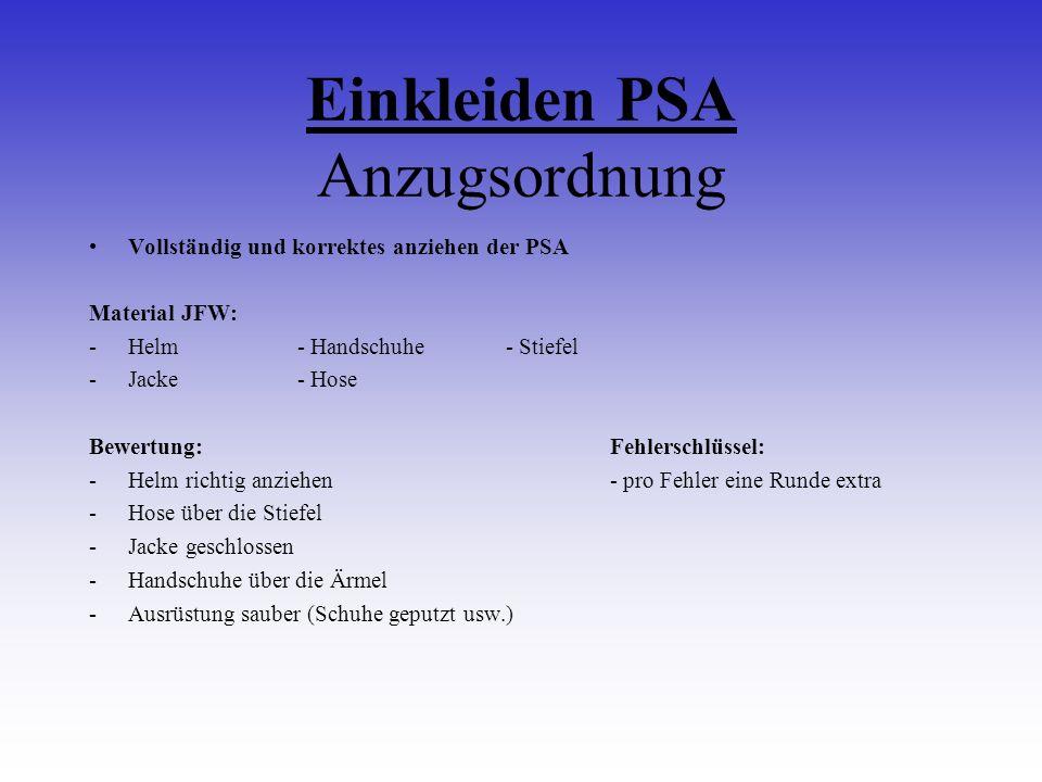 Einkleiden PSA Anzugsordnung Vollständig und korrektes anziehen der PSA Material JFW: -Helm- Handschuhe- Stiefel -Jacke- Hose Bewertung:Fehlerschlüsse