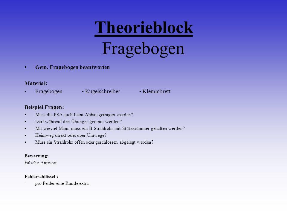 Theorieblock Fragebogen Gem. Fragebogen beantworten Material: -Fragebogen - Kugelschreiber - Klemmbrett Beispiel Fragen: Muss die PSA auch beim Abbau