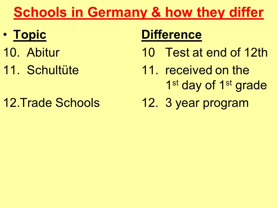 Schools in Germany & how they differ TopicDifference 10. Abitur10 Test at end of 12th 11. Schultüte11. received on the 1 st day of 1 st grade 12.Trade
