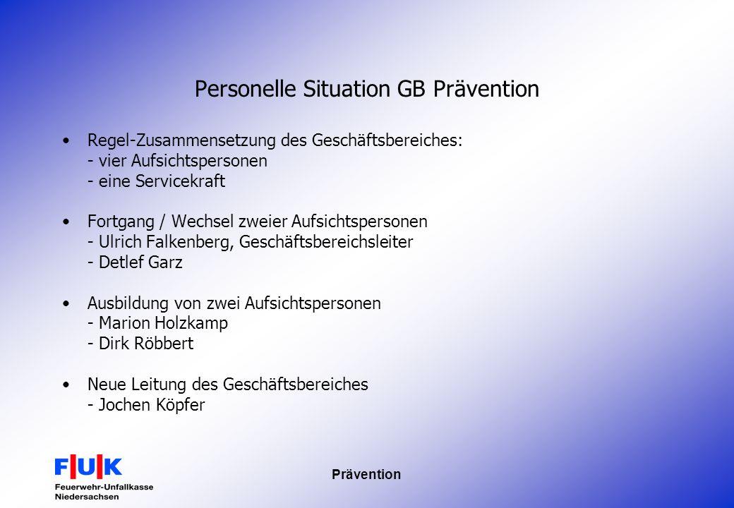 Prävention Personelle Situation GB Prävention Regel-Zusammensetzung des Geschäftsbereiches: - vier Aufsichtspersonen - eine Servicekraft Fortgang / We