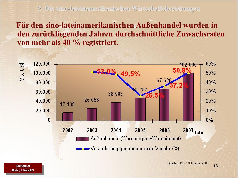 SWP/ADLAF SWP/ADLAF 18 Für den sino-lateinamerikanischen Außenhandel wurden in den zurückliegenden Jahren durchschnittliche Zuwachsraten von mehr als