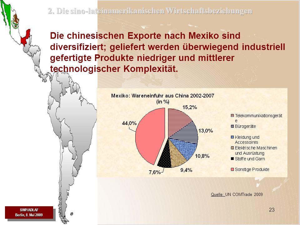 SWP/ADLAF SWP/ADLAF 23 Die chinesischen Exporte nach Mexiko sind diversifiziert; geliefert werden überwiegend industriell gefertigte Produkte niedrige