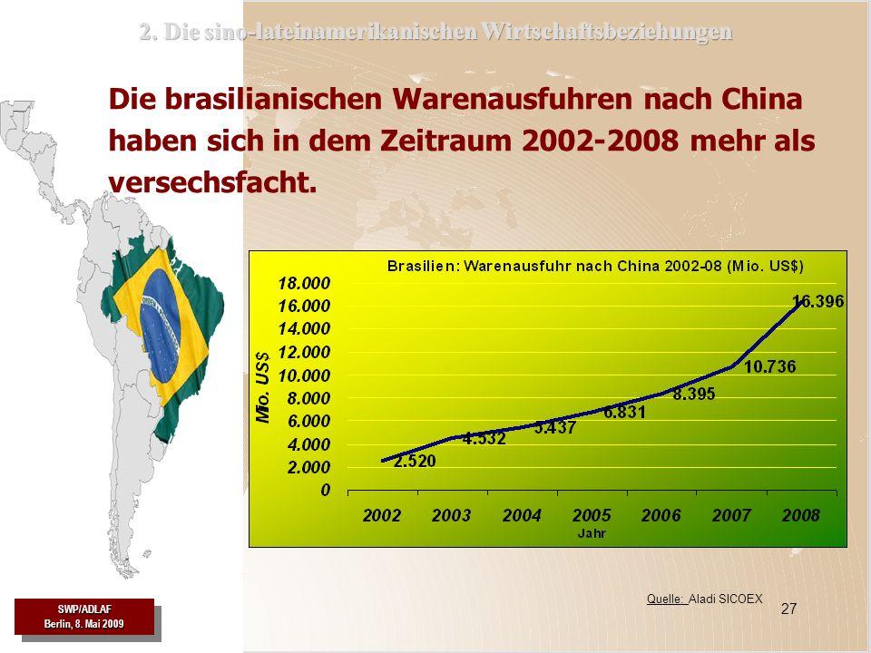 SWP/ADLAF Berlin, 8. Mai 2009 SWP/ADLAF 27 Quelle: Aladi SICOEX Die brasilianischen Warenausfuhren nach China haben sich in dem Zeitraum 2002-2008 meh