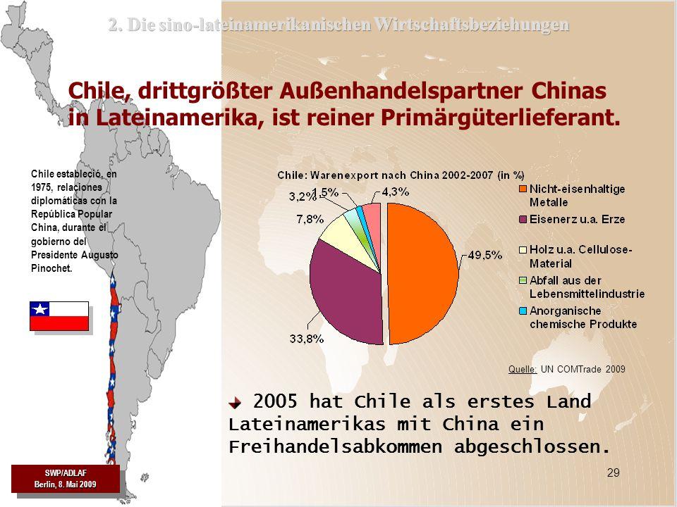 SWP/ADLAF SWP/ADLAF 29 Quelle: UN COMTrade 2009 Chile, drittgrößter Außenhandelspartner Chinas in Lateinamerika, ist reiner Primärgüterlieferant. 2005