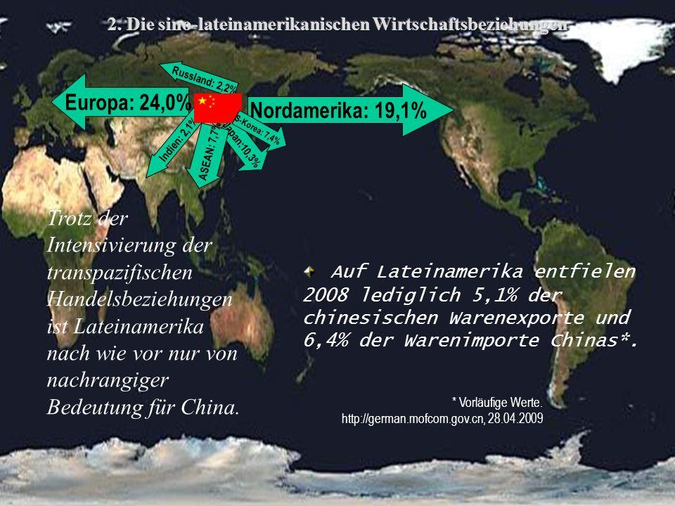 SWP/ADLAF SWP/ADLAF 30 Europa: 24,0% Nordamerika: 19,1% Russland: 2,2% Indien: 2,1% Japan:10,3% ASEAN: 7,7% S-Korea: 7,4% Trotz der Intensivierung der