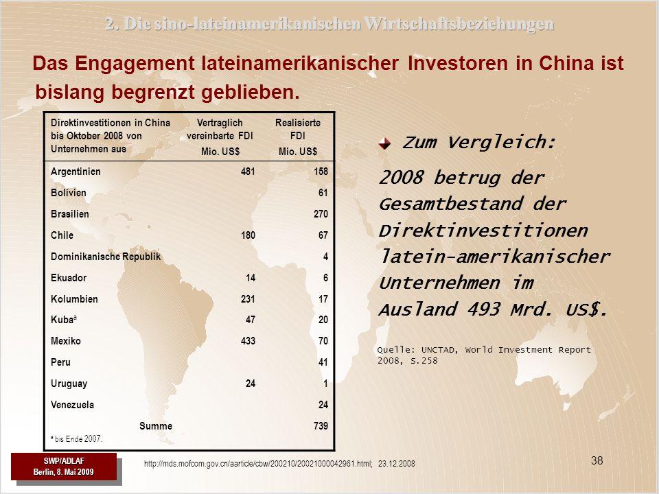 SWP/ADLAF Berlin, 8. Mai 2009 SWP/ADLAF 38 Das Engagement lateinamerikanischer Investoren in China ist bislang begrenzt geblieben. Zum Vergleich: 2008