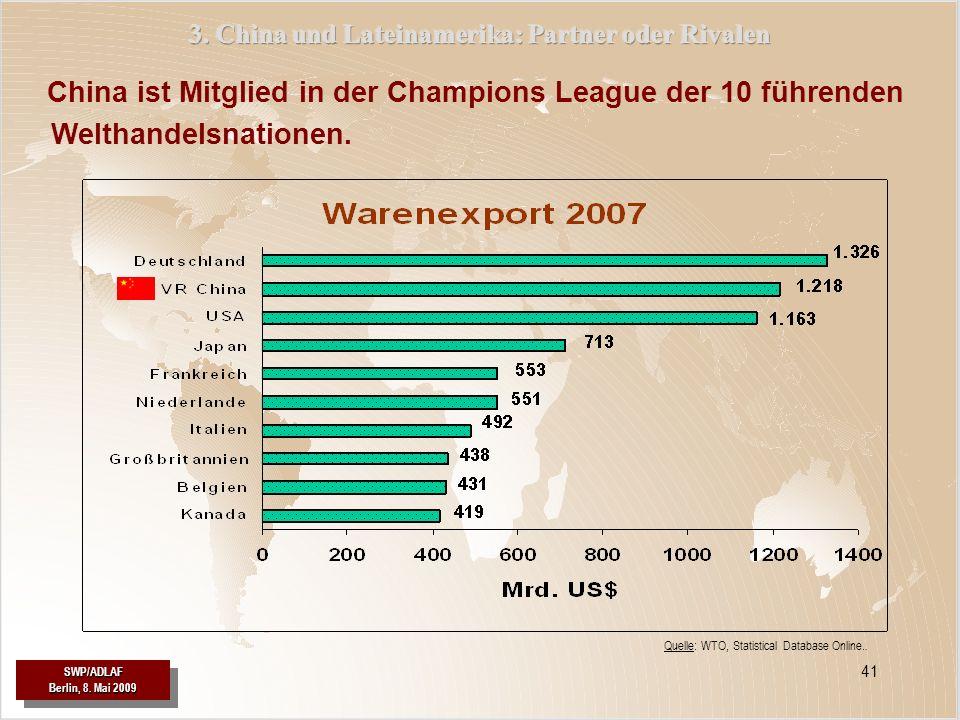 SWP/ADLAF Berlin, 8. Mai 2009 SWP/ADLAF 41 China ist Mitglied in der Champions League der 10 führenden Welthandelsnationen. Quelle: WTO, Statistical D