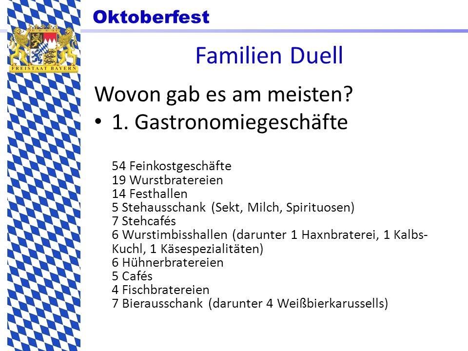 Oktoberfest Familien Duell Wovon gab es am meisten? 1. Gastronomiegeschäfte 54 Feinkostgeschäfte 19 Wurstbratereien 14 Festhallen 5 Stehausschank (Sek