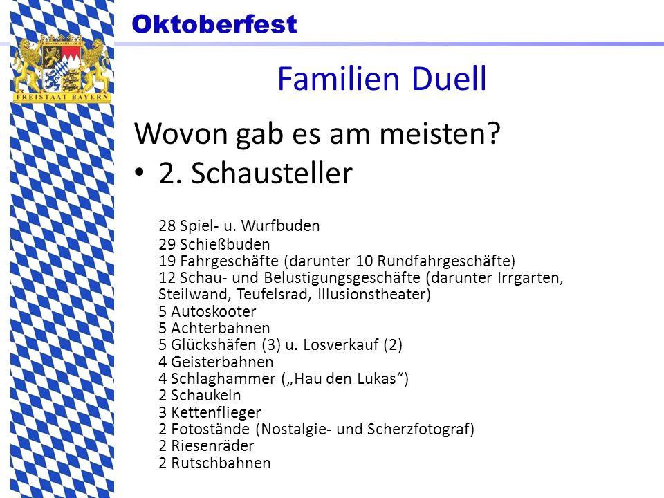 Oktoberfest Familien Duell Wovon gab es am meisten? 2. Schausteller 28 Spiel- u. Wurfbuden 29 Schießbuden 19 Fahrgeschäfte (darunter 10 Rundfahrgeschä