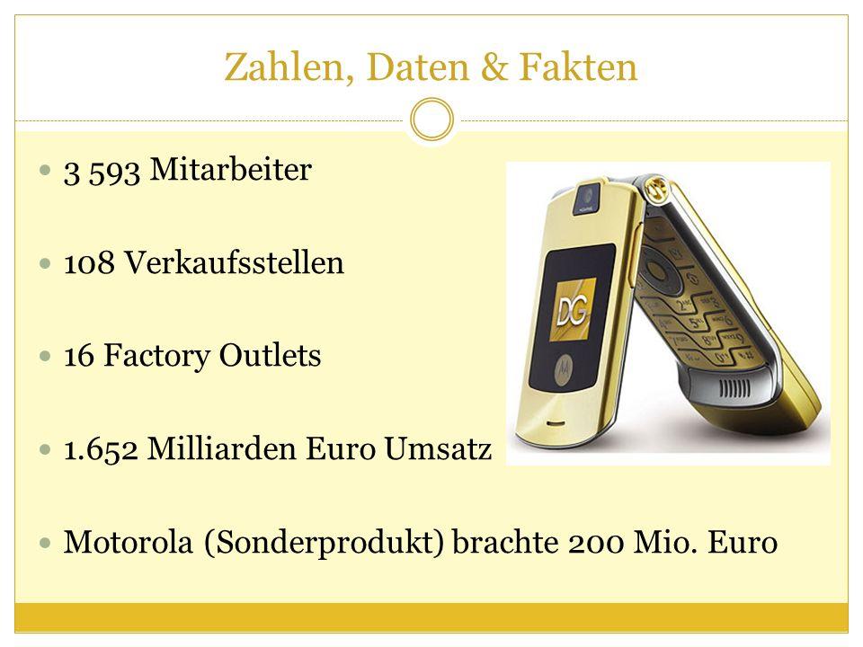 Zahlen, Daten & Fakten 3 593 Mitarbeiter 108 Verkaufsstellen 16 Factory Outlets 1.652 Milliarden Euro Umsatz Motorola (Sonderprodukt) brachte 200 Mio.