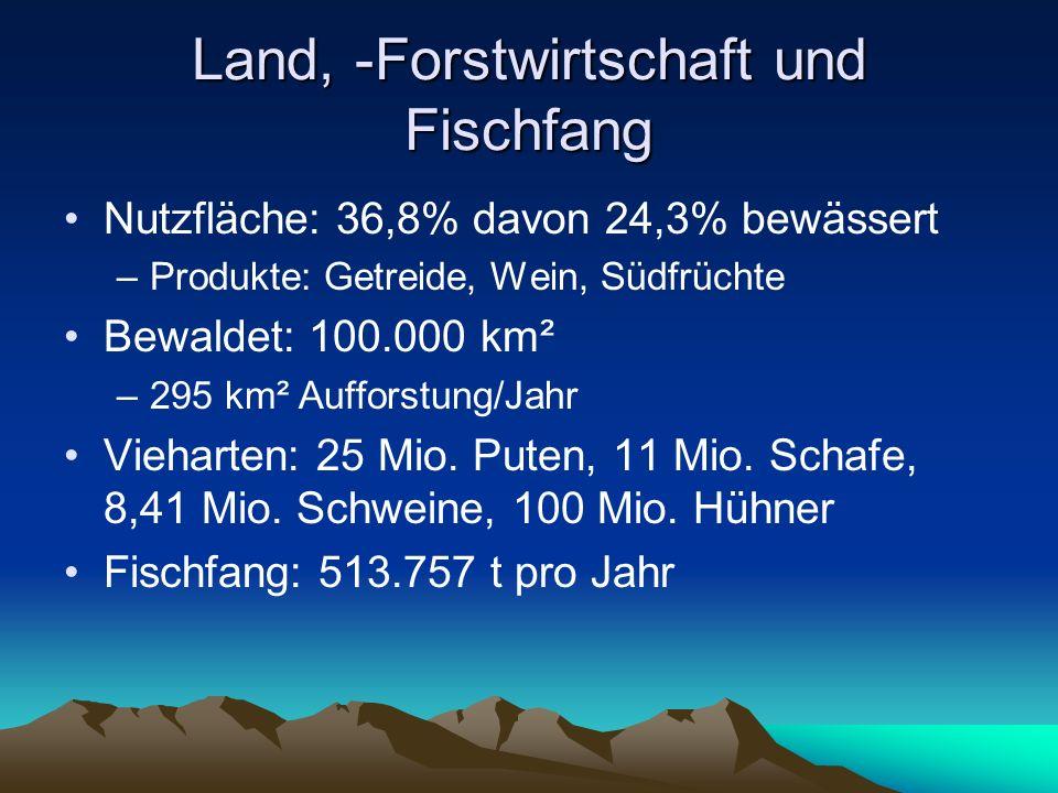 Land, -Forstwirtschaft und Fischfang Nutzfläche: 36,8% davon 24,3% bewässert –Produkte: Getreide, Wein, Südfrüchte Bewaldet: 100.000 km² –295 km² Auff