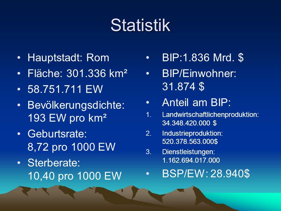 Großlandschaften Alpen Trennen im Norden Italien von der Schweiz, Österreich und Slowenien Apenninen Erstrecken sich Südwärts der fruchtbaren Nordebene bis zur Stiefelspitze und bilden das Rückgrat der Halbinsel Gliederung Italienische Alpen, die norditalienische Tiefebene, die eigentliche Apenninenhalbinsel.