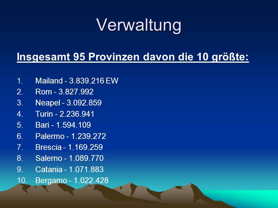 Verwaltung Insgesamt 95 Provinzen davon die 10 größte: 1.Mailand - 3.839.216 EW 2.Rom - 3.827.992 3.Neapel - 3.092.859 4.Turin - 2.236.941 5.Bari - 1.
