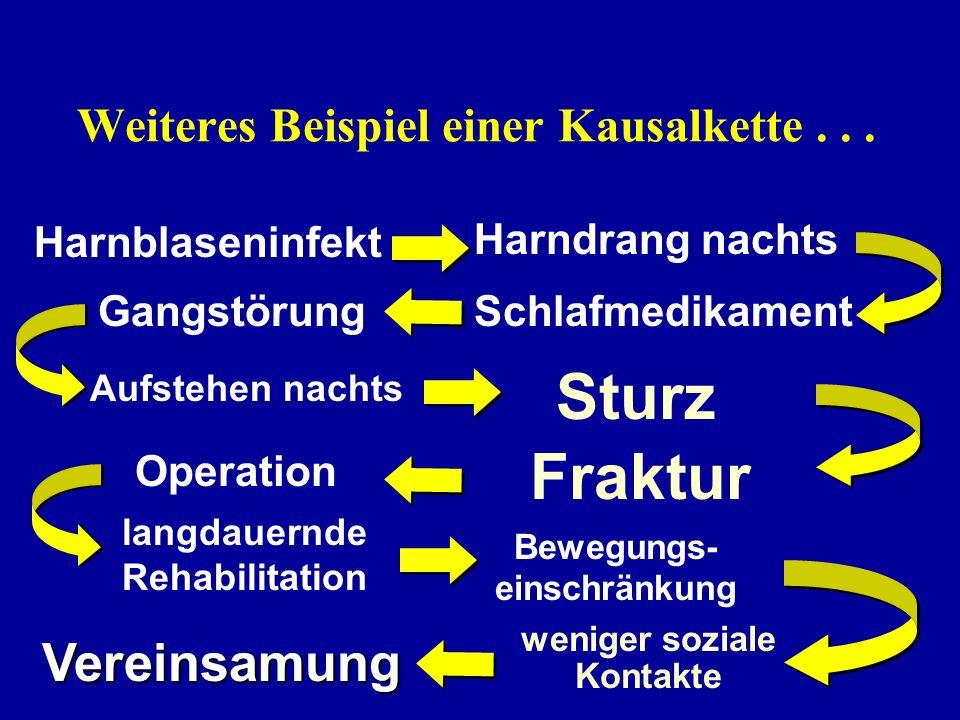 Sturzprophylaxekurs Der nächste Kurs beginnt am 27.