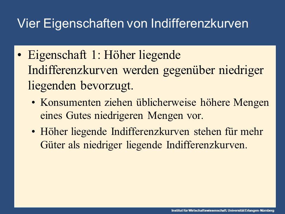 Institut für Wirtschaftswissenschaft. Universität Erlangen-Nürnberg Vier Eigenschaften von Indifferenzkurven Eigenschaft 1: Höher liegende Indifferenz