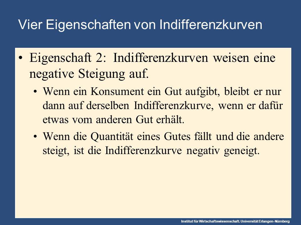 Institut für Wirtschaftswissenschaft. Universität Erlangen-Nürnberg Vier Eigenschaften von Indifferenzkurven Eigenschaft 2: Indifferenzkurven weisen e
