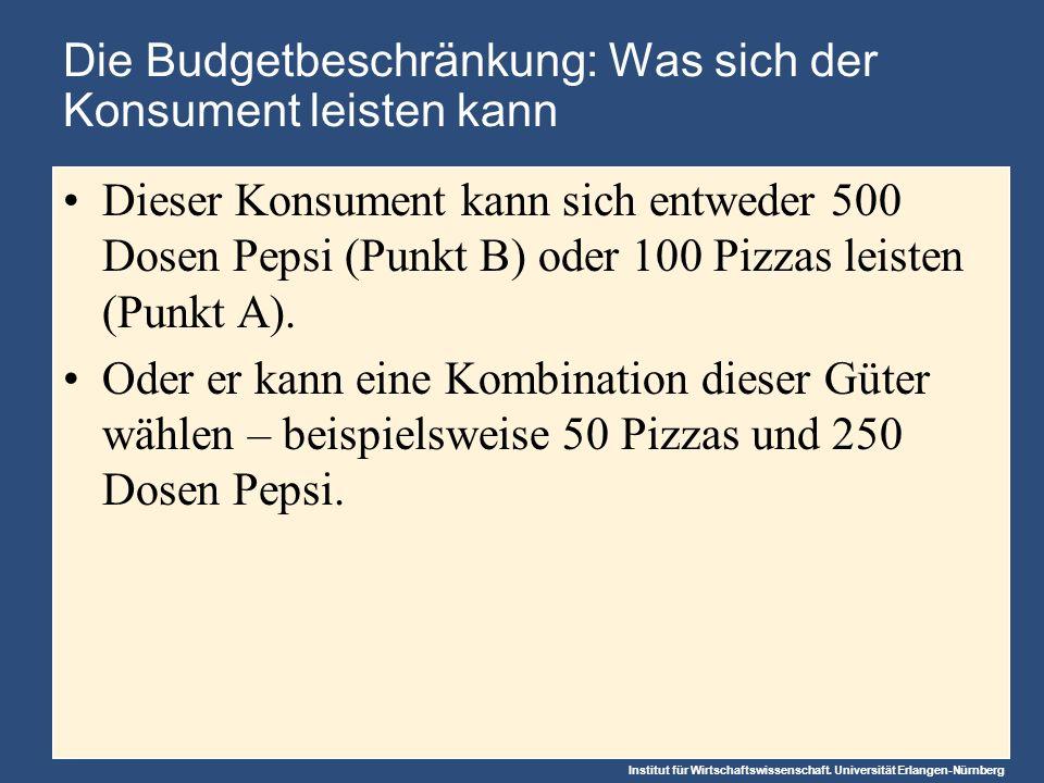 Abbildung 1: Die Budgetbeschränkung des Verbrauchers (Budgetgerade) Anzahl an Pizzas Anzahl an Dosen Pepsi 0 Budgetbeschränkung des Verbrauchers 500 B 250 50 C 100 A