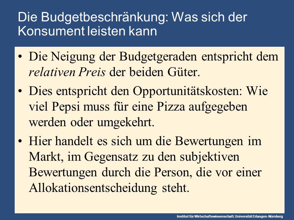 Abbildung 10: Einkommens- und Substitutionseffekt Anzahl an Pizzas Anzahl an Dosen Pepsi 0 I1I1 I2I2 A Ursprüngliches Optimum Neue Budgetbeschränkung Ursprüngliche Budget- beschränkung Substitutions- effekt Substitutionseffekt Einkommens- effekt Einkommenseffekt B CNeues Optimum