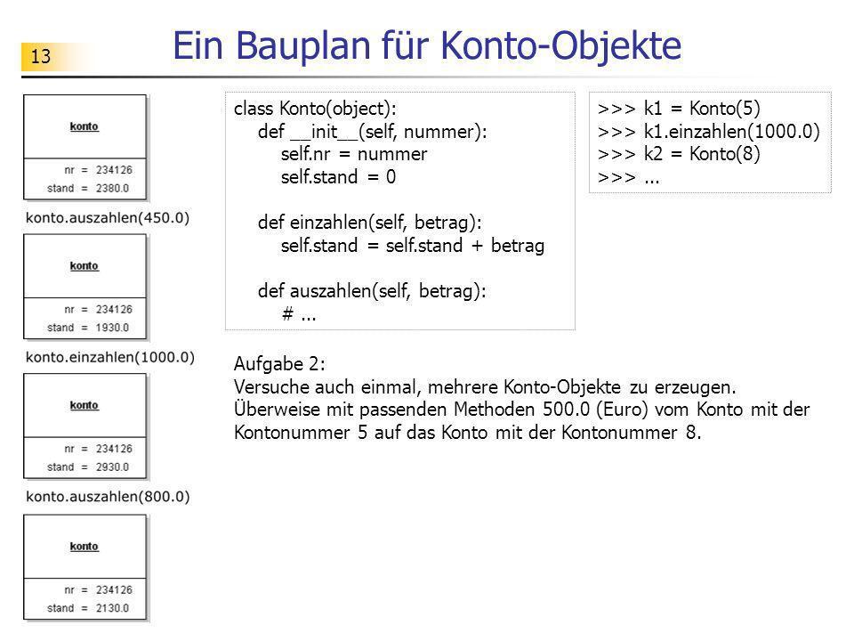 13 Ein Bauplan für Konto-Objekte class Konto(object): def __init__(self, nummer): self.nr = nummer self.stand = 0 def einzahlen(self, betrag): self.st