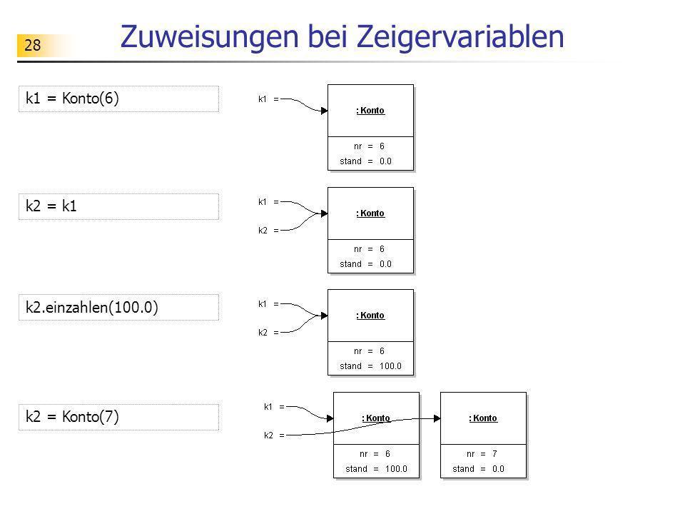 28 Zuweisungen bei Zeigervariablen k1 = Konto(6) k2 = k1 k2.einzahlen(100.0) k2 = Konto(7)