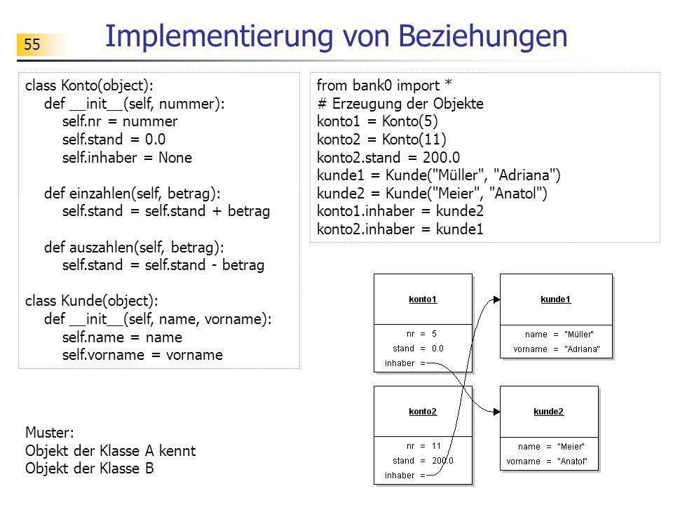 55 Implementierung von Beziehungen Muster: Objekt der Klasse A kennt Objekt der Klasse B class Konto(object): def __init__(self, nummer): self.nr = nu