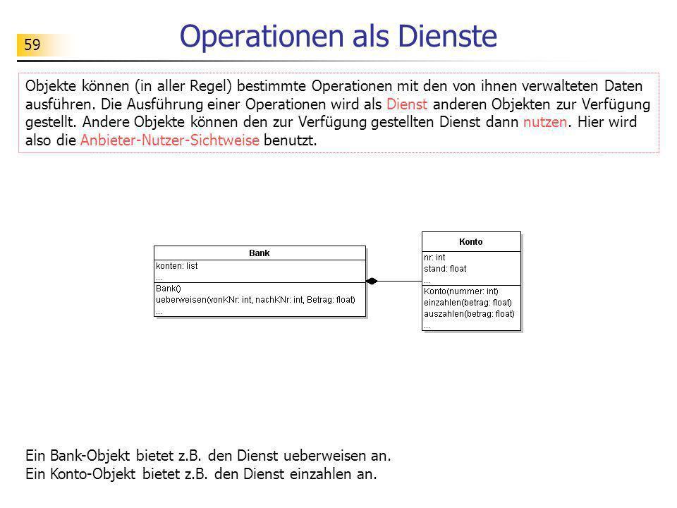 59 Operationen als Dienste Objekte können (in aller Regel) bestimmte Operationen mit den von ihnen verwalteten Daten ausführen. Die Ausführung einer O