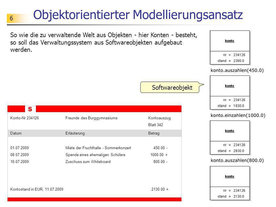 6 Objektorientierter Modellierungsansatz So wie die zu verwaltende Welt aus Objekten - hier Konten - besteht, so soll das Verwaltungssystem aus Softwa
