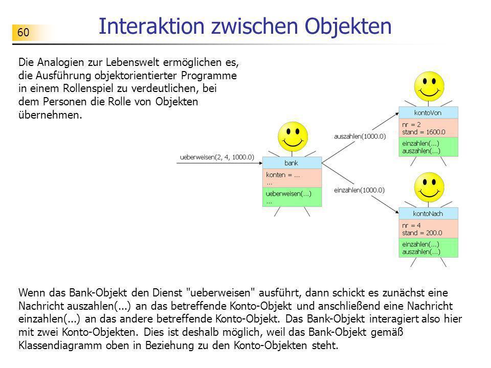 60 Interaktion zwischen Objekten Wenn das Bank-Objekt den Dienst