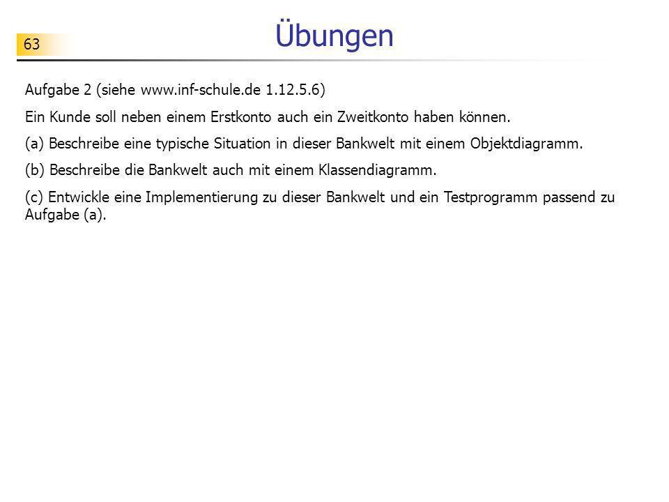 63 Übungen Aufgabe 2 (siehe www.inf-schule.de 1.12.5.6) Ein Kunde soll neben einem Erstkonto auch ein Zweitkonto haben können. (a) Beschreibe eine typ