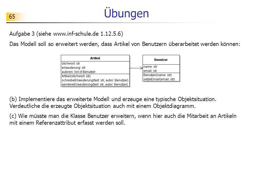 65 Übungen Aufgabe 3 (siehe www.inf-schule.de 1.12.5.6) Das Modell soll so erweitert werden, dass Artikel von Benutzern überarbeitet werden können: (b