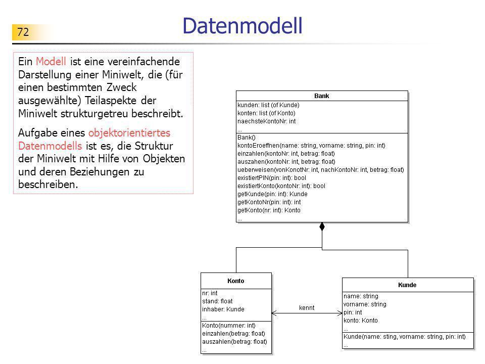 72 Datenmodell Ein Modell ist eine vereinfachende Darstellung einer Miniwelt, die (für einen bestimmten Zweck ausgewählte) Teilaspekte der Miniwelt st