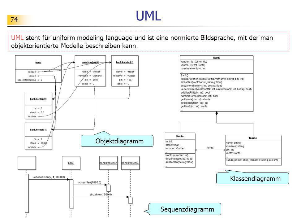 74 UML UML steht für uniform modeling language und ist eine normierte Bildsprache, mit der man objektorientierte Modelle beschreiben kann. Sequenzdiag