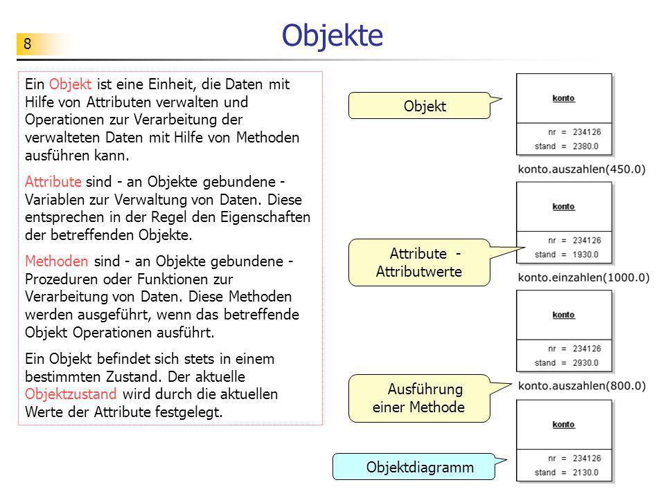 8 Objekte Ein Objekt ist eine Einheit, die Daten mit Hilfe von Attributen verwalten und Operationen zur Verarbeitung der verwalteten Daten mit Hilfe v