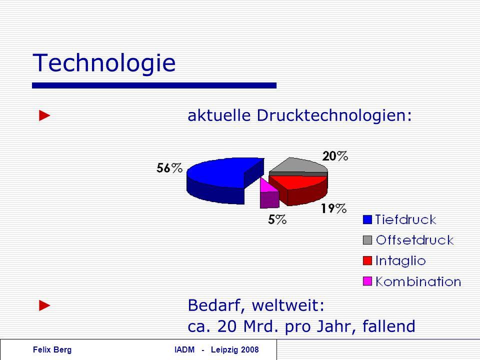 Felix BergIADM - Leipzig 2008 Technologie aktuelle Drucktechnologien: Bedarf, weltweit: ca. 20 Mrd. pro Jahr, fallend
