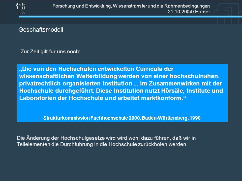 Forschung und Entwicklung, Wissenstransfer und die Rahmenbedingungen 21.10.2004 / Harder Geschäftsmodell Die von den Hochschulen entwickelten Curricul